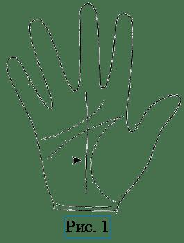 Линия судьбы на руке